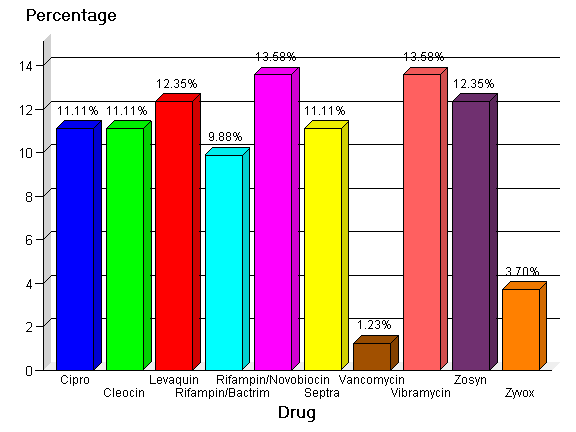 trental 400 mg 60 draje